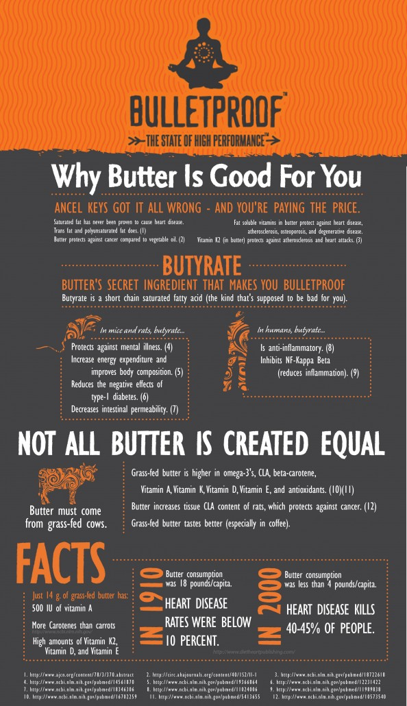 Butter-Infographic1